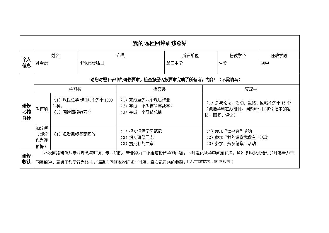 技术文件-聂金房总结研修.doc2017初中包头市图片
