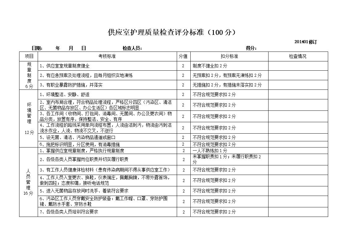 供应室护理质量查评分标准.doc