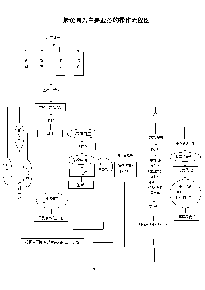 电路 电路图 电子 户型 户型图 平面图 原理图 794_1123 竖版 竖屏
