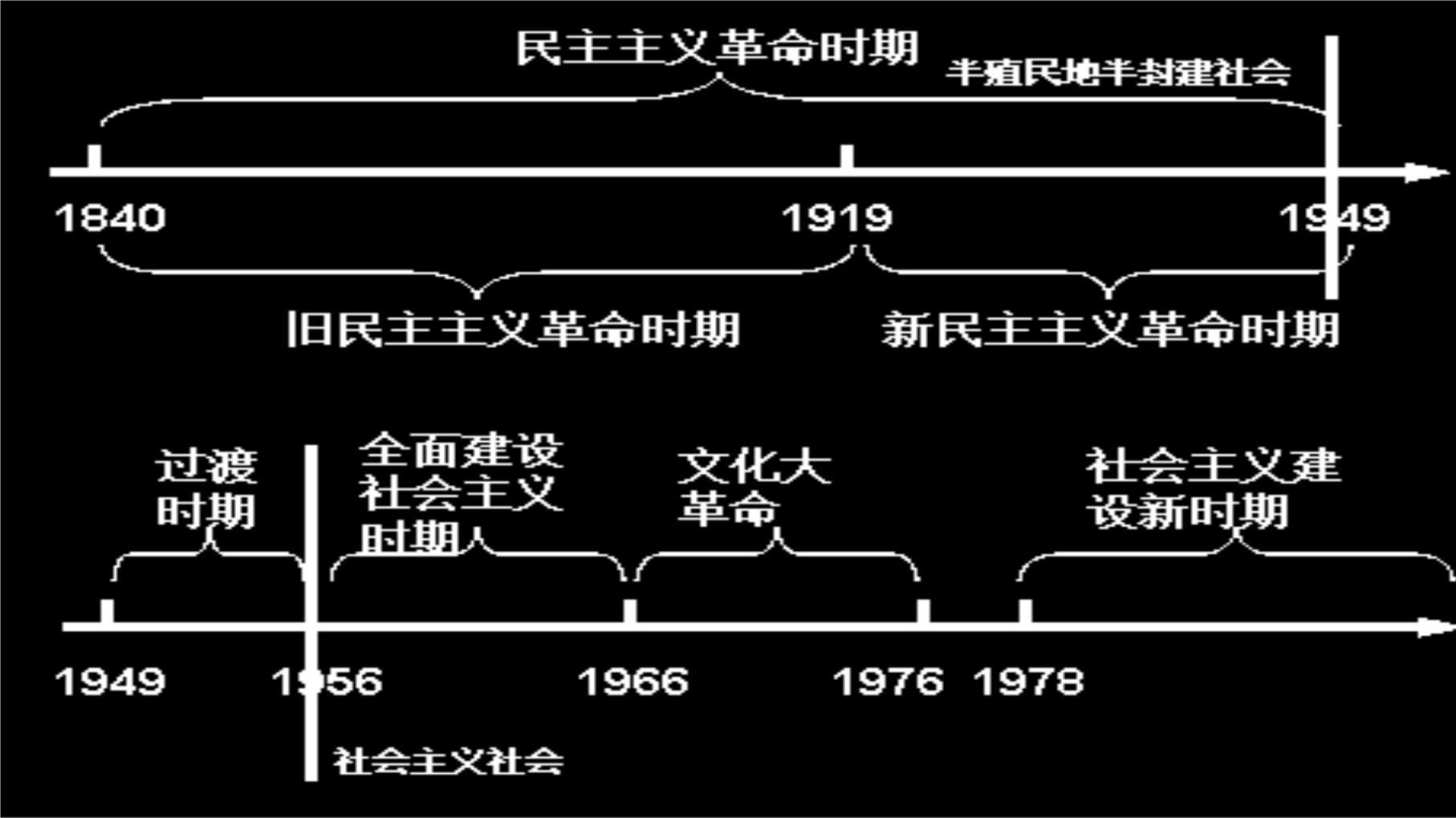 东方红拖拉机9o电路图