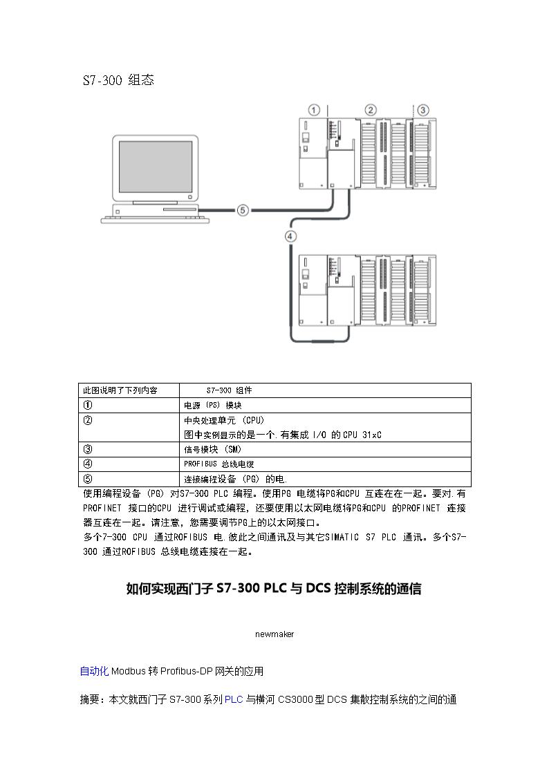 plc(s7-300组态.doc