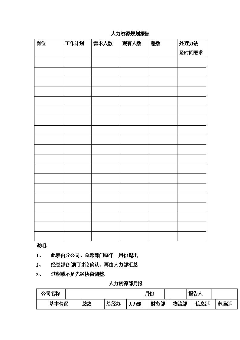 2014招聘入职表格.docx