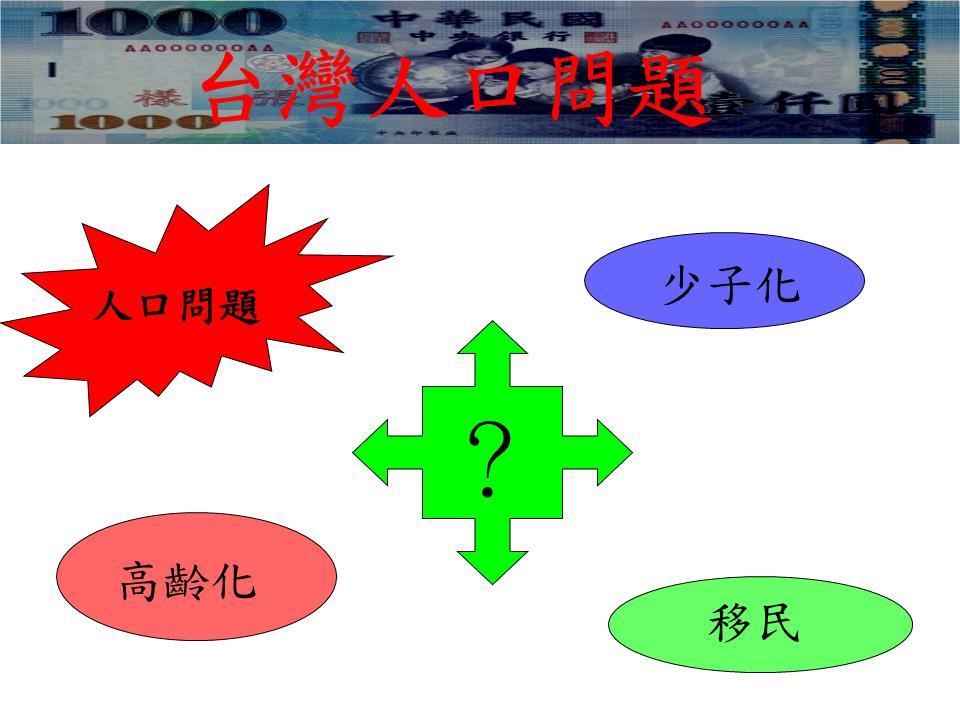 台湾人口问题.ppt