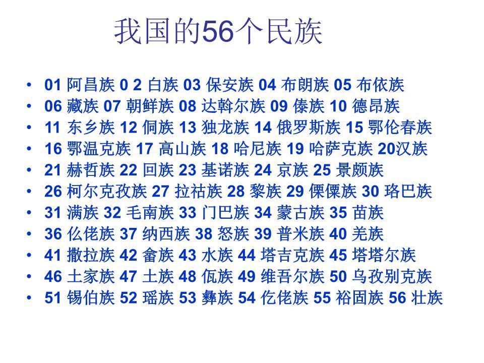 我国的56个民族课件.ppt