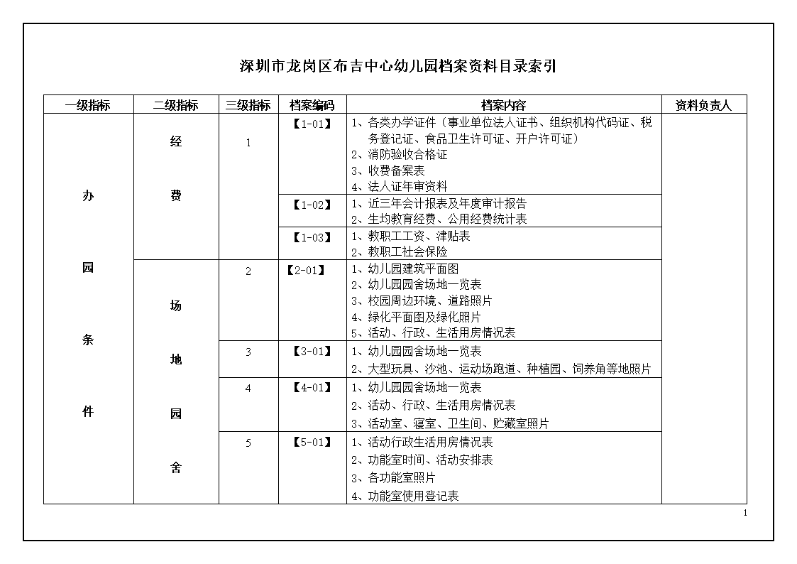 2015深圳市龙岗区布吉街道中心幼儿园档案资料目录索引.doc