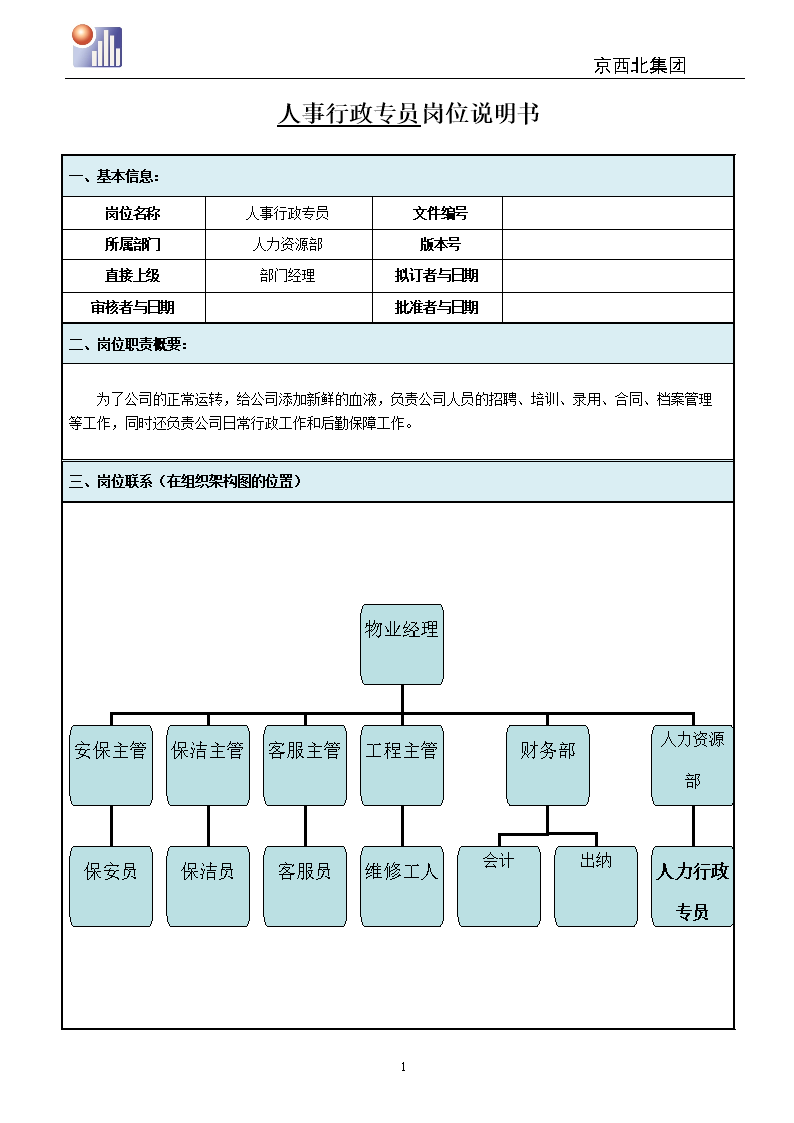2016人事专员岗位职责说明书.doc