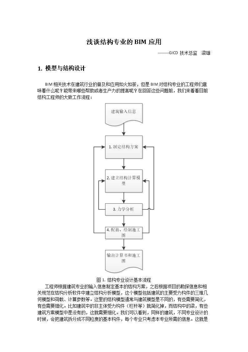 组织结构动画图