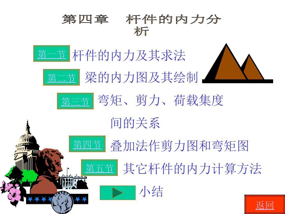 弯矩,剪力,荷载集度间的关系第四节叠加法作剪力图和弯矩图一,叠加