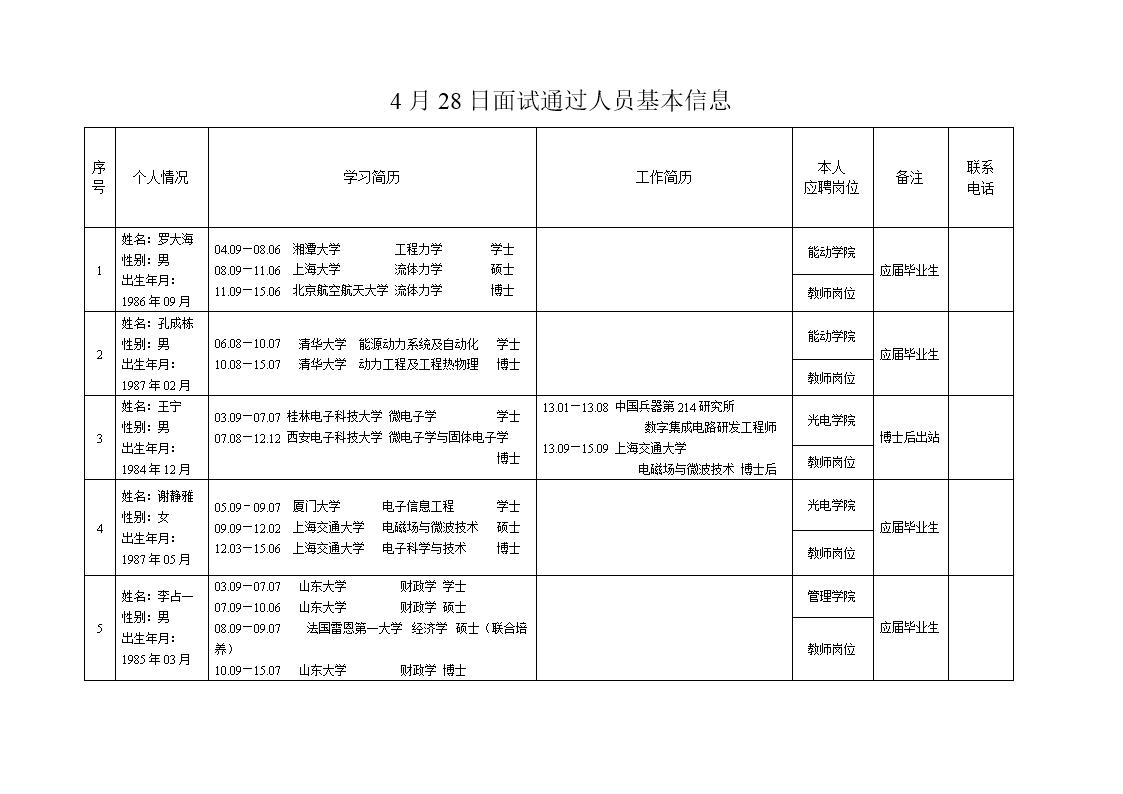 4月28日面试通过人员基本信息序号个人情况学习简历工作简历.doc图片
