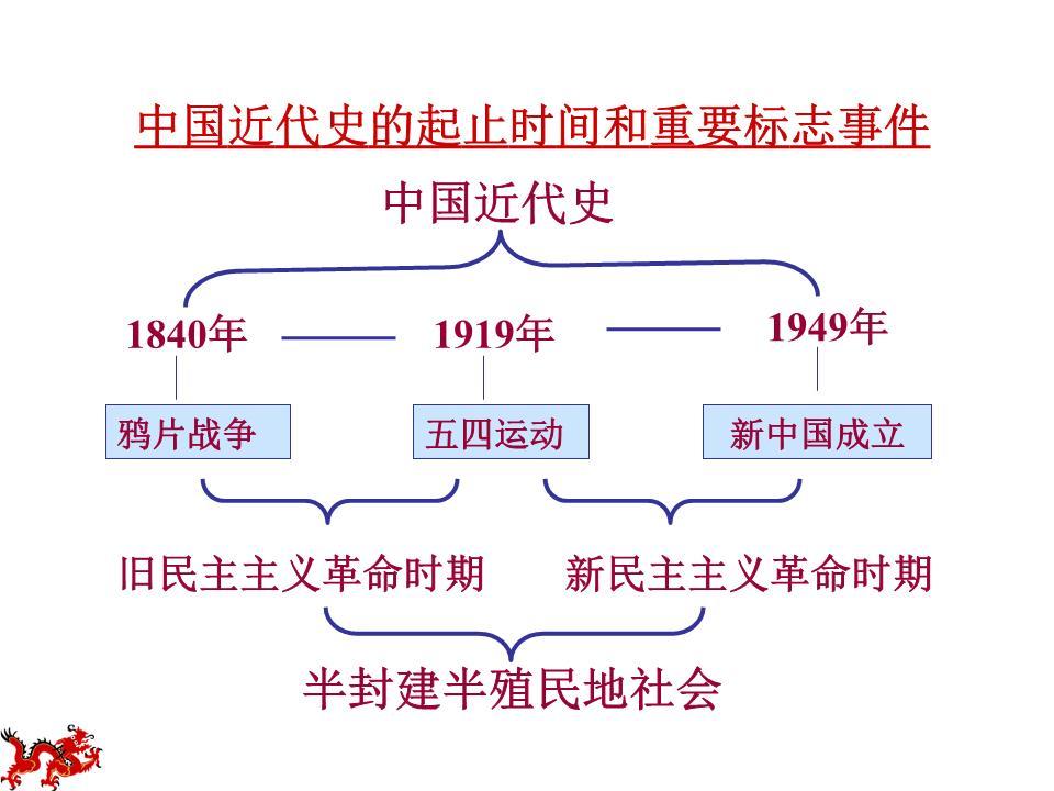 高三历史第10课 鸦片战争课件.ppt