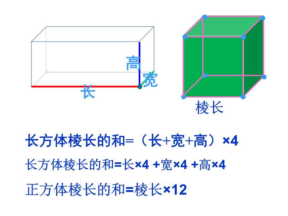 一个长方体 玻璃缸,底面积是200平方厘米,高8厘米,里面盛有4厘米深水如果将一块体积是300立方厘米的石头