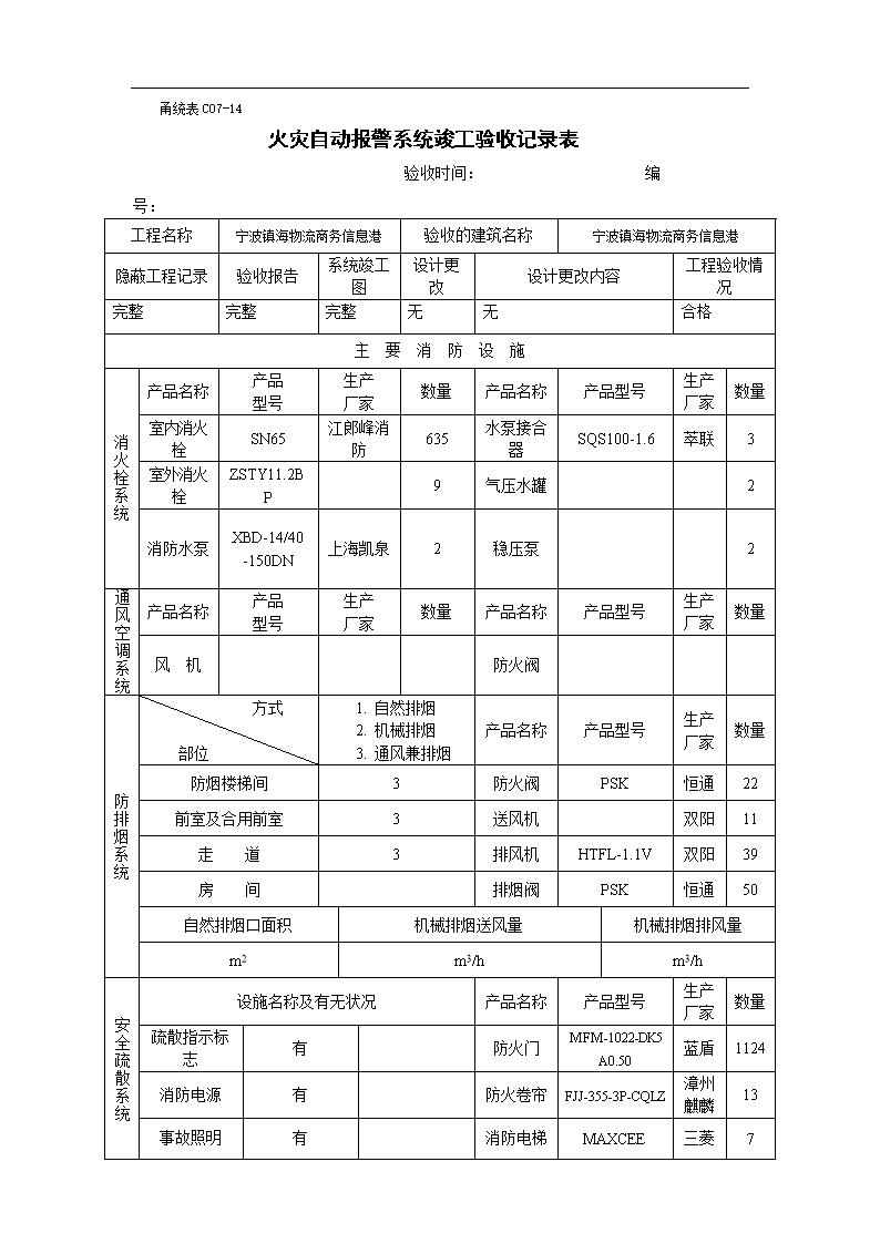 产品型号 生产厂家 数量   感烟探测器 jty-gd-3002b 上海松江 900