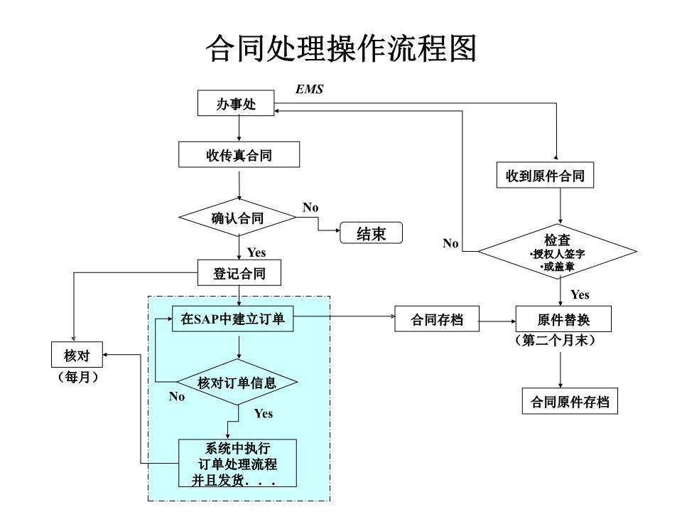 电路 电路图 电子 设计 素材 原理图 960_720