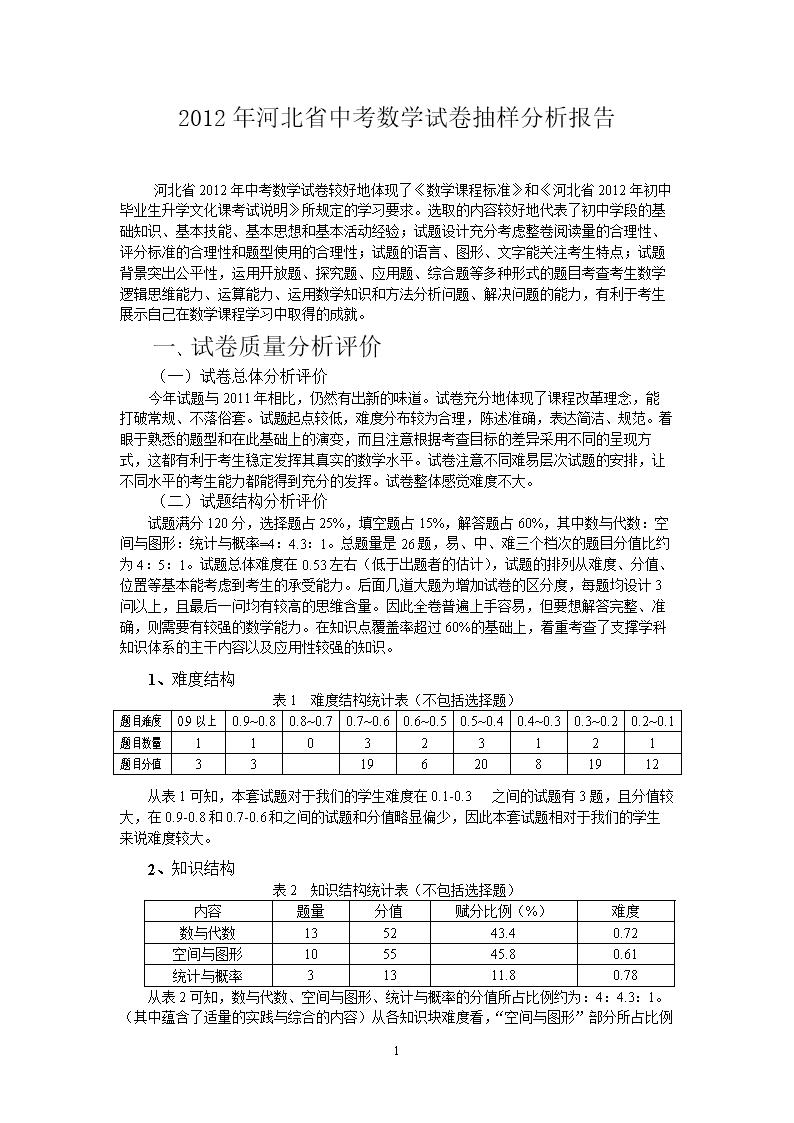 2012年河北省中考数学试卷抽样分析报告河北省2012年中考数学试卷较好地体现了《数学课程标准》和《河北省2012年初中毕业生升学文化课考试说明》所规定的学习要求。选取的内容较好地代表了初中学段的基础知识、基本技能、基本思想和基本活动经验;试题设计充分考虑整卷阅读量的合理性、评分标准的合理性和题型使用的合理性;试题的语言、图形、文字能关注考生特点;试题背景突出公平性,运用开放题、探究题、应用题、综合题等多种形式的题目考查考生数学逻辑思维能力、运算能力、运用数学知识和方法分析问题、解决问题的能力,有利于考生