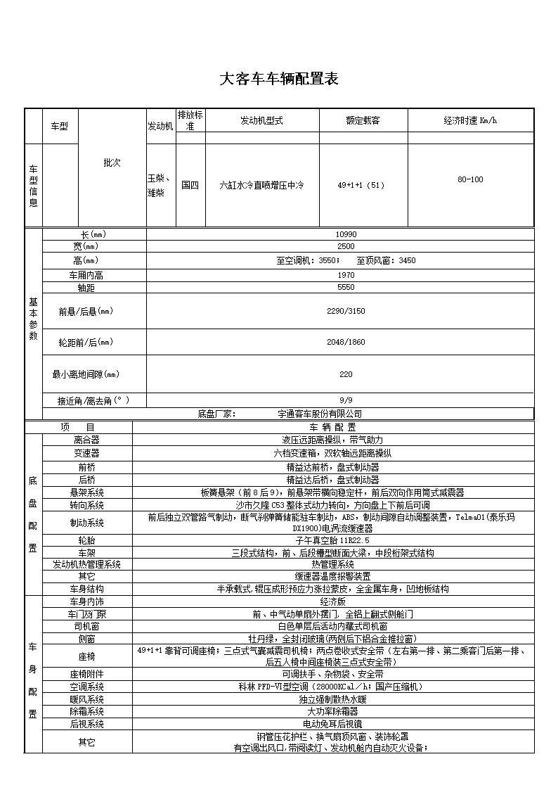 宇通zk6107h系列客运型客车.doc
