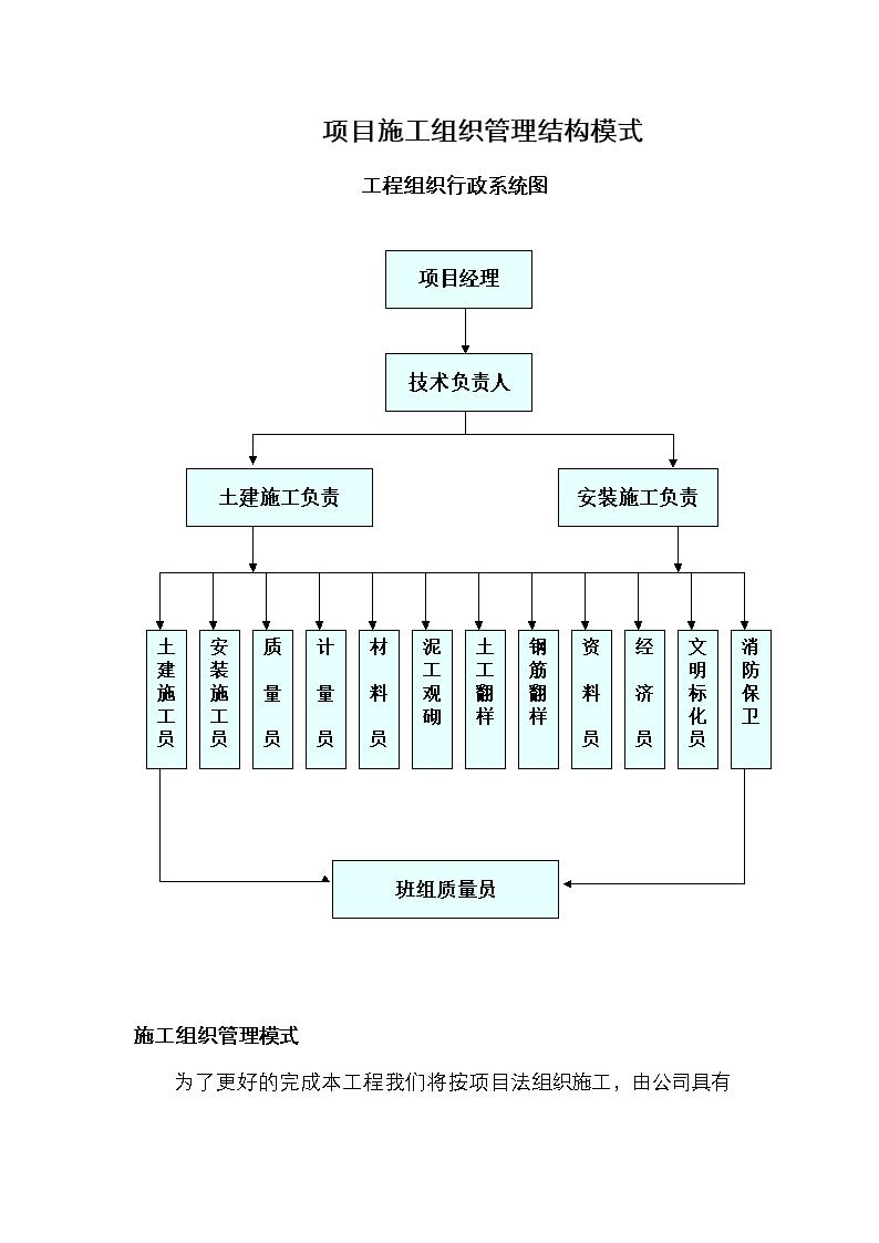 2013项目施工组织管理结构模式.doc