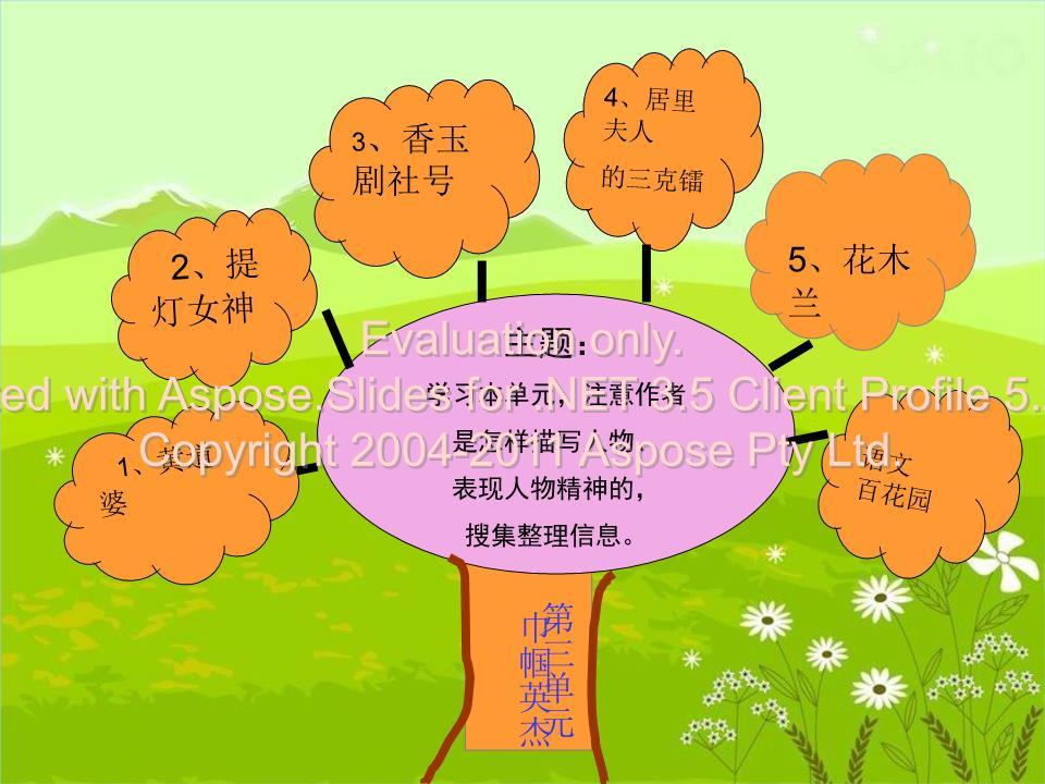五年级语文上册第三单元知识树.ppt