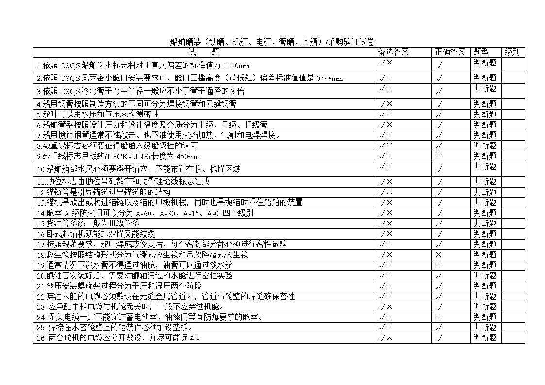 船舶舾装 铁舾 机舾 电舾 管舾 木舾 专业试题.doc图片