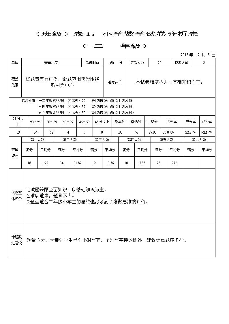 小学二数学表格电话v小学小学.doc质量年级沈阳图片