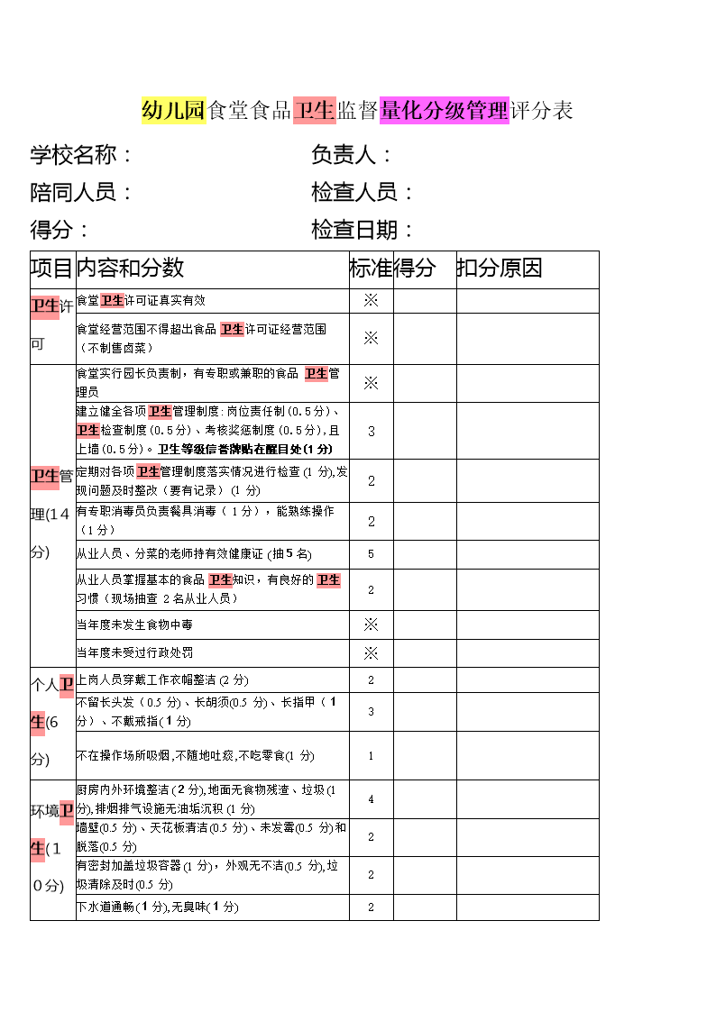 幼儿园食堂食品卫生监督量化数分级管理评分表.doc