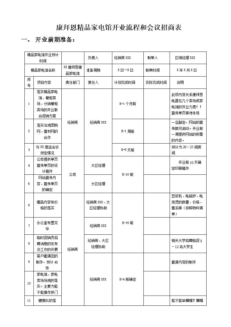 会议筹备流程_精品家电馆开业准备流程和会议招商表.doc