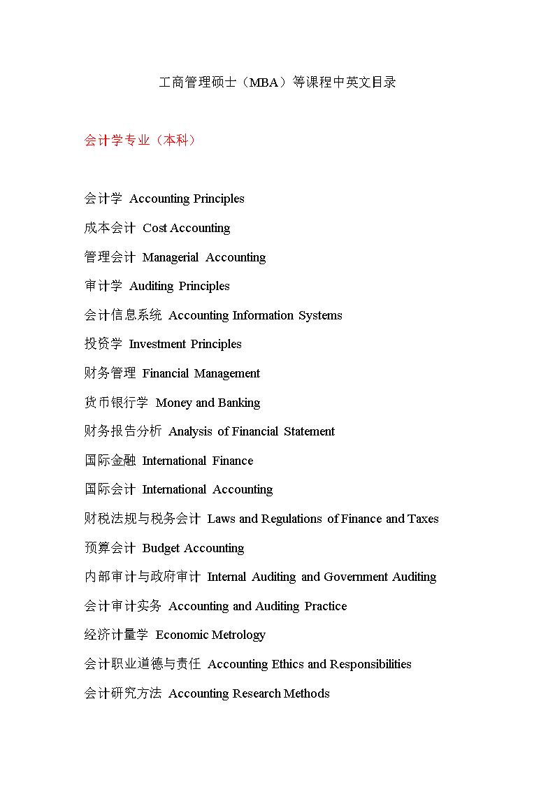 工商管理硕(mba)等课程中英文目录.doc
