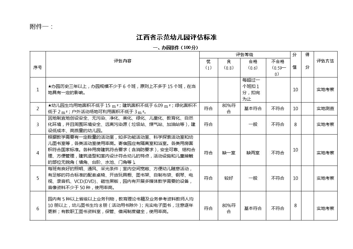 江西省从表演幼儿园评估服装.doc课件英语示范标准图片
