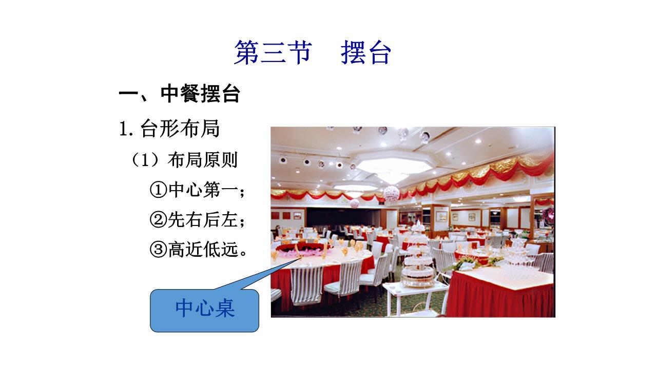 口布花,餐巾折花⑥摆牙签盅,调味壶,烟缸,花插⑦摆椅子(4)中餐宴会的