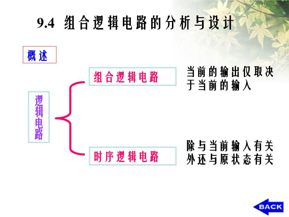 CT74LS138A2A0A1S1S2S3Y7Y6Y5Y4Y3Y2Y1Y0ABCi-1Ci1&&Si(2)显示译码器二-十进制编码显示译码器显示器件在数字系统中,常常需要将运算结果用人们习惯的十进制显示出来,这就要用到显示译码器。显示器件:常用的是七段显示器件abcdefg接法:共阴极:共阳极:1亮,0不亮abcdefgabcdefg+5V0亮,1不亮各段加正向电压导通,发光;各段加反向电压截止,不发光各段加反向电压导通,发光;各段加正向电压截止,不发光使用时需接限流电阻
