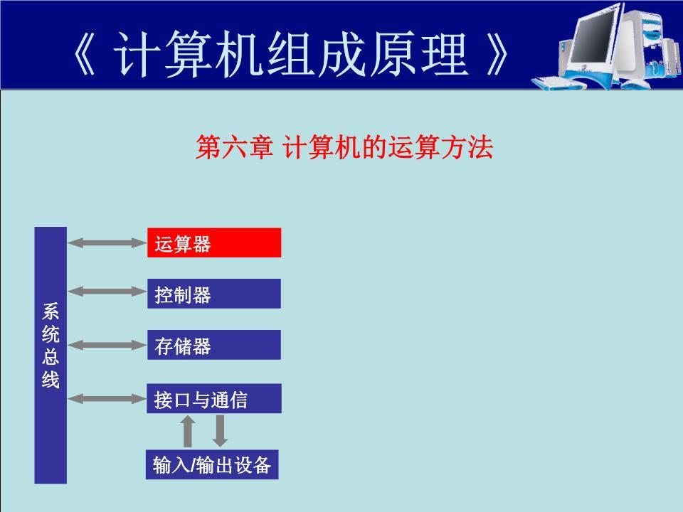 计算机组成原理10运算器的基本结构05.ppt