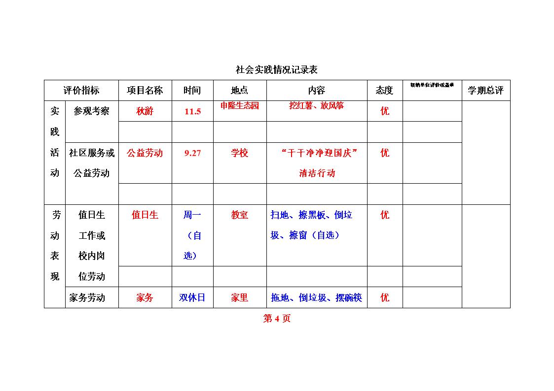 拖地,倒垃圾,摆碗筷 优    第4页限定拓展课程学习情况记录表活动