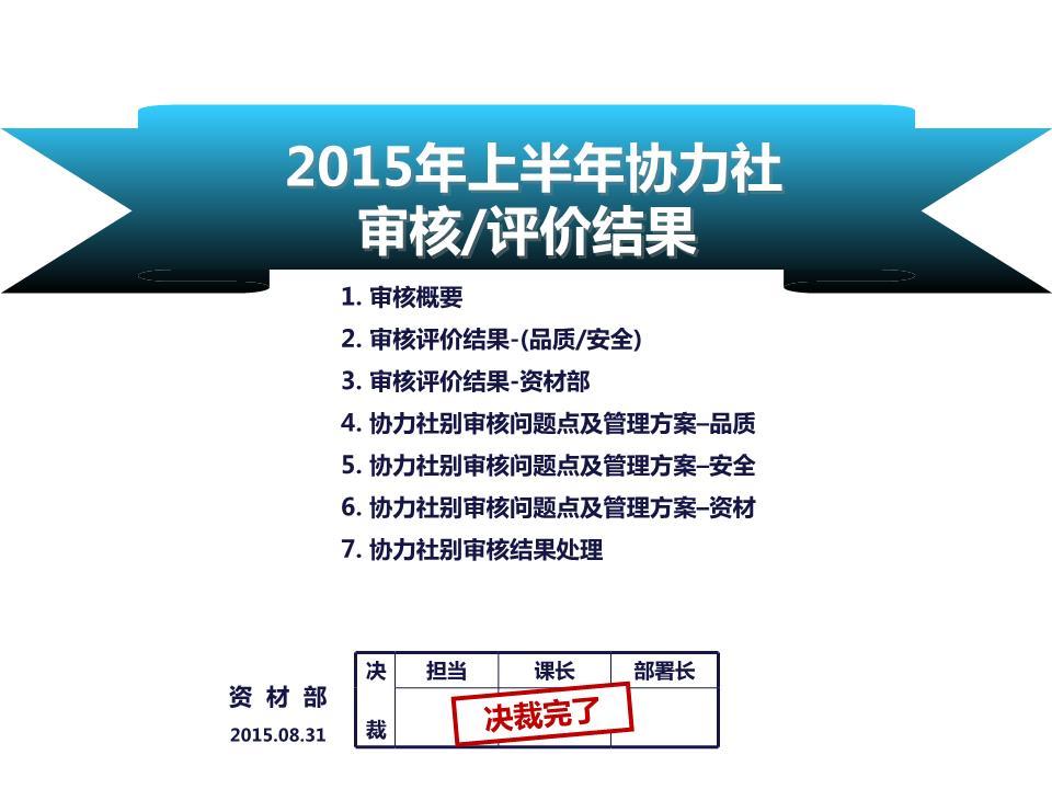 2015年上半年社外协力社审核结果.ppt