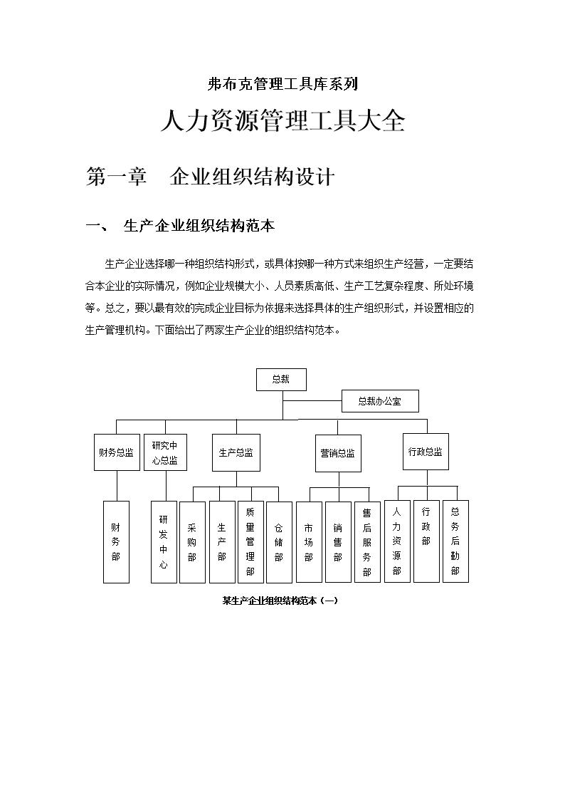 hr工具—企业组织结构范本.doc