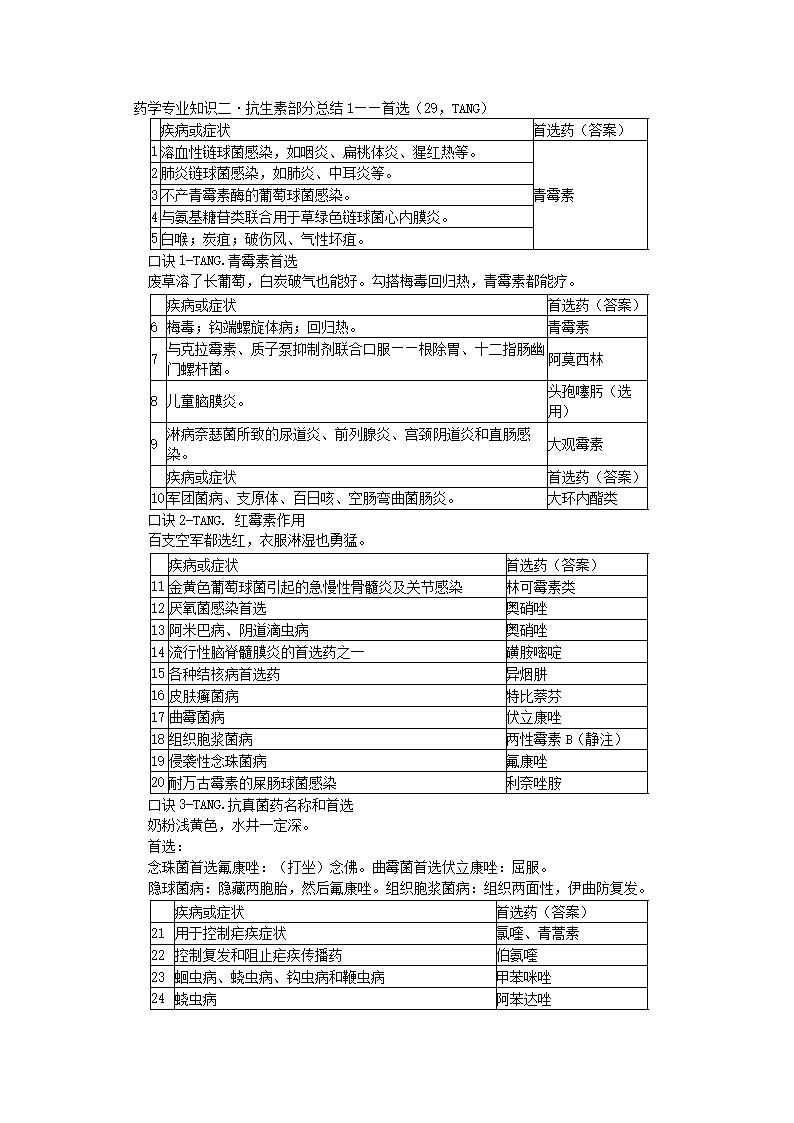 药二总结.doc