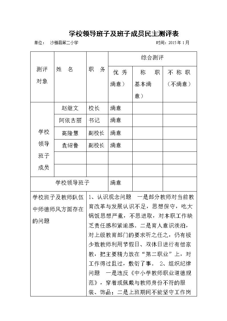 學校領導班子及班子成員民主測評表.doc
