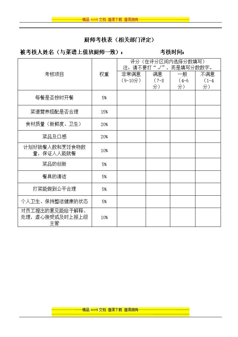 成食堂厨师m、助厨考核表.doc